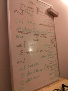 Hackday whiteboard